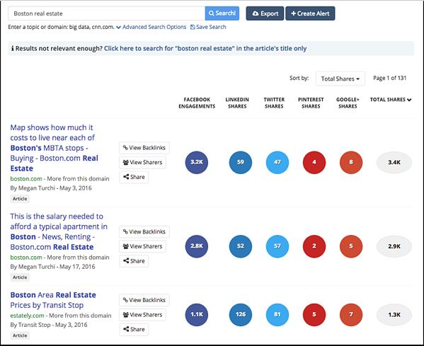 Cómo generar buenas ideas para crear contenido en Redes Sociales